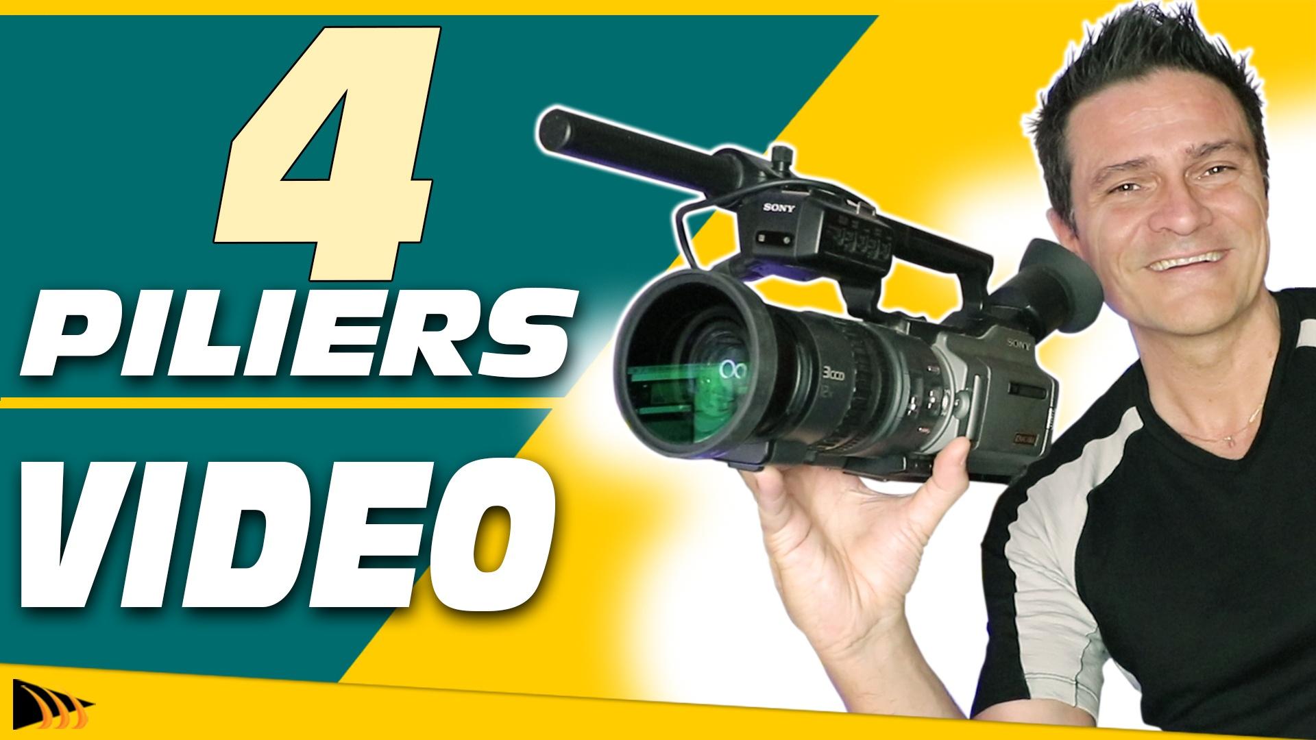 Comment créer une vidéo marketing? 4 étapes stratégie marketing